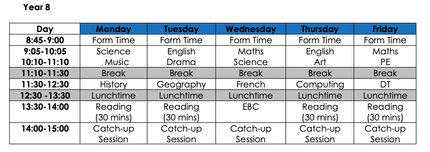 Year 8 Homelearning Timetable